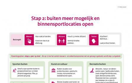 Stap 2 openingsplan samenleving